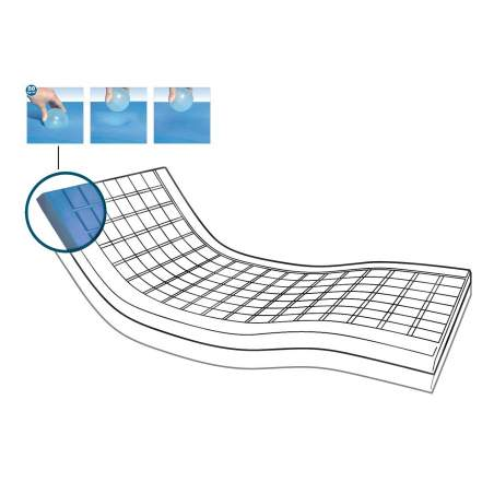 COMBIFLEX AD954 VISCOELASTIC MATTRESS
