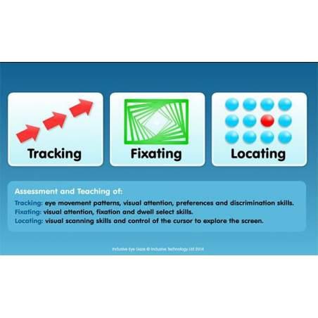 Cura e Eye tracking Gaze