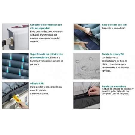 Domus 3 decubitus mattress
