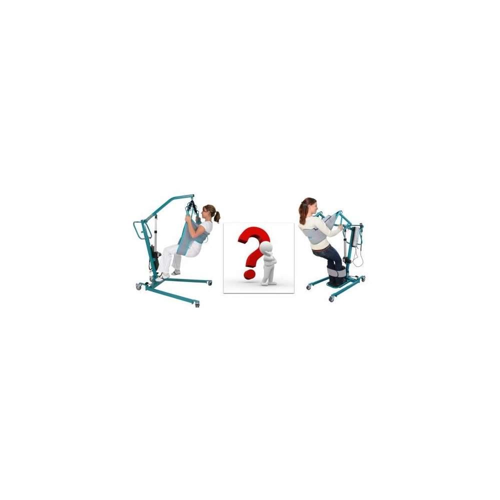 Preguntas que debe considerar antes de decidir que grúa de movilización elegir - Preguntas y respuestas muy útiles, que harán que la elección de la grúa sea más acertada.
