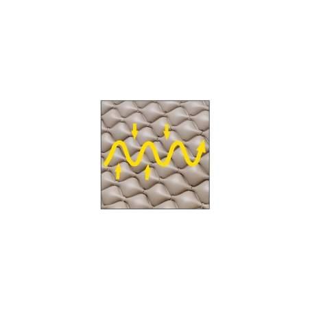 Domus 1 Colchon antiescaras