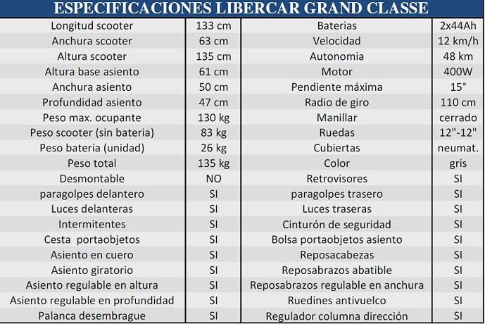 Grand Classe